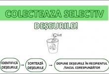 GRAFICUL DE COLECTARE A DEȘEURILOR RECICLABILE