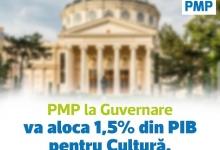 PMP susține creșterea alocării bugetare pentru cultură la 1,5% din PIB